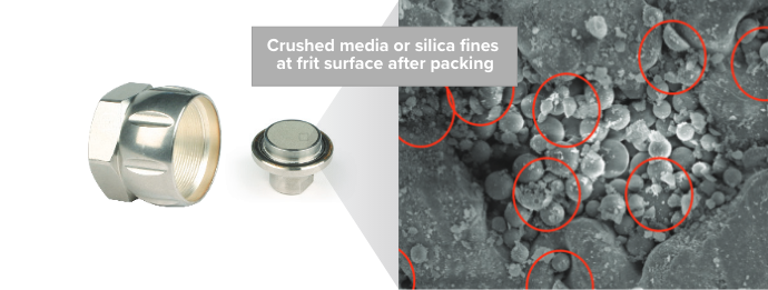 Traditional packed preparative columns produce non-uniform media beds with sheared and crushed particles